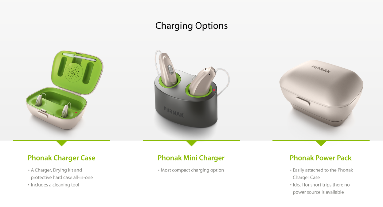 The Best Rechargeable Hearing Aids
